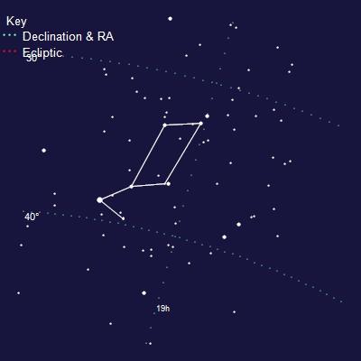 Human Journey Between Sirius and Vega, public